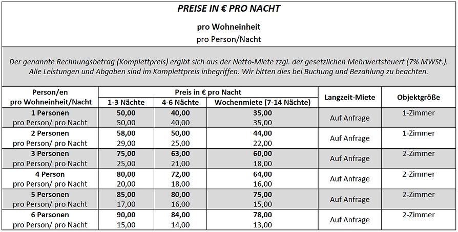 Ferienwohnung Bochum Preisliste