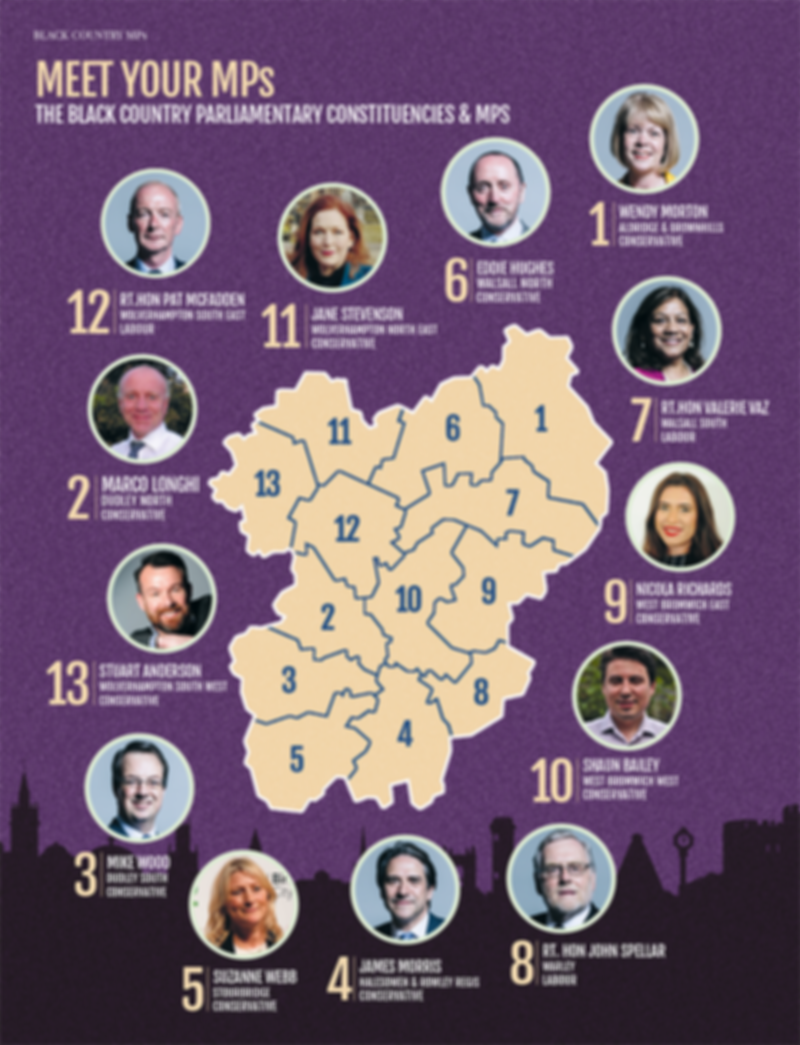 Black Country MPs ©2020 Prosper Magazine