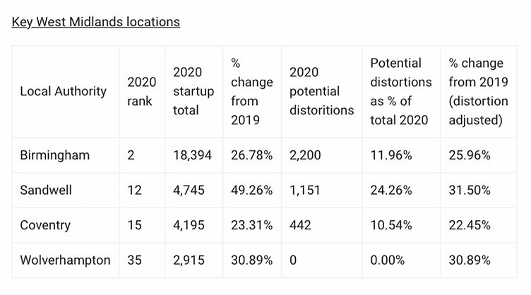Start-Up-Stats.jpg