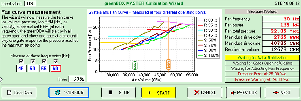 greenBOX Master Calibration Wizard - System and Fan Curves
