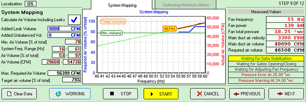 The greenBOX Master calibration wizard maps the system's operating range.