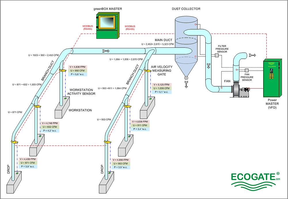 system-diagram-white-bg