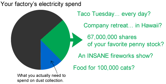 pie-chart-with-tacos-small