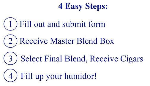 Master Blend Box Steps.jpg