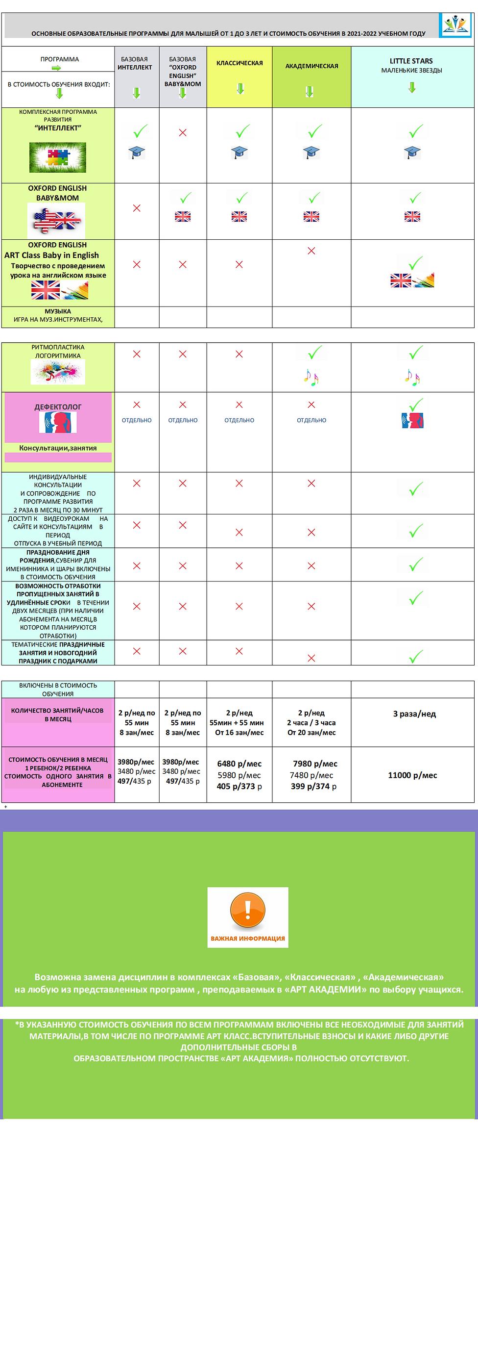 таблица дошкольники МАЛЫШИ_0.png