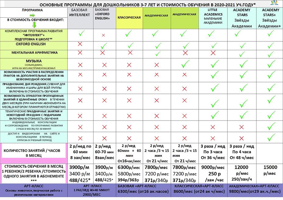 таблица дошкольники_01.png