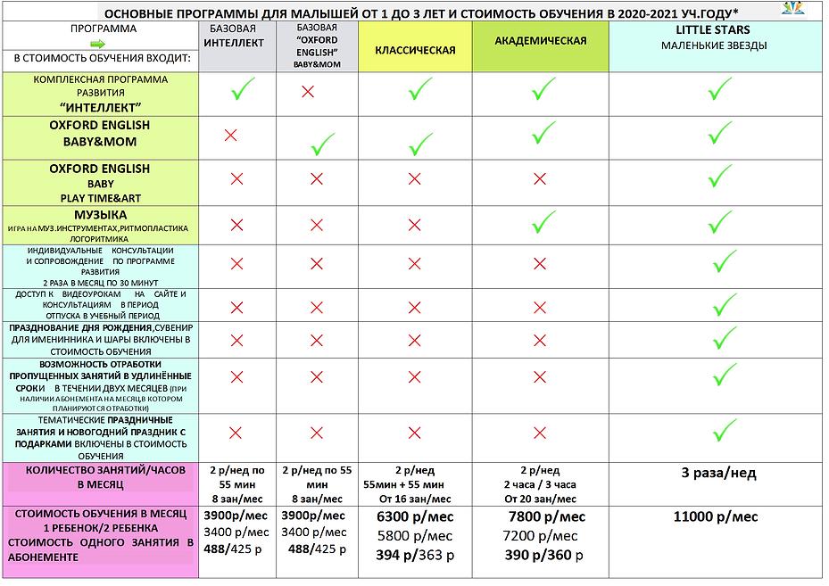 таблица дошкольники МАЛЫШИ_01.png