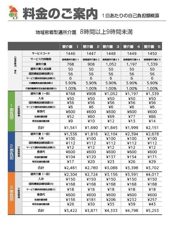 福島県郡山市のデイサービス咲良(さくら)の料金表