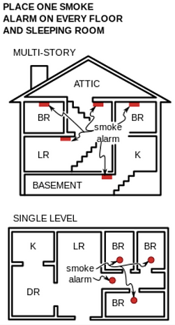 where to install smoke detectors.png