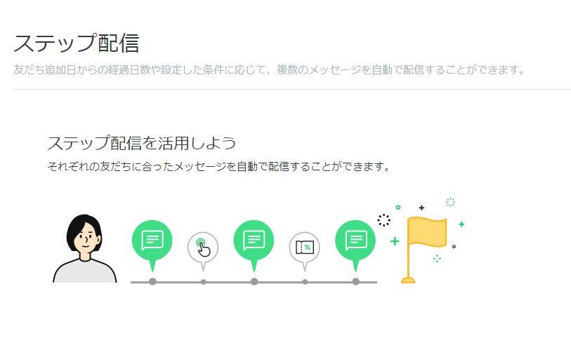 LINE公式アカウント ステップ配信