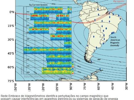 Nova rede pesquisa o clima espacial sobre a América do Sul