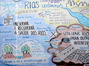 Representações Gráficas das atividades na Vila Cidadã