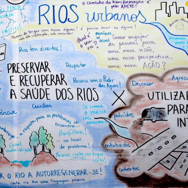RIOS URBANOS