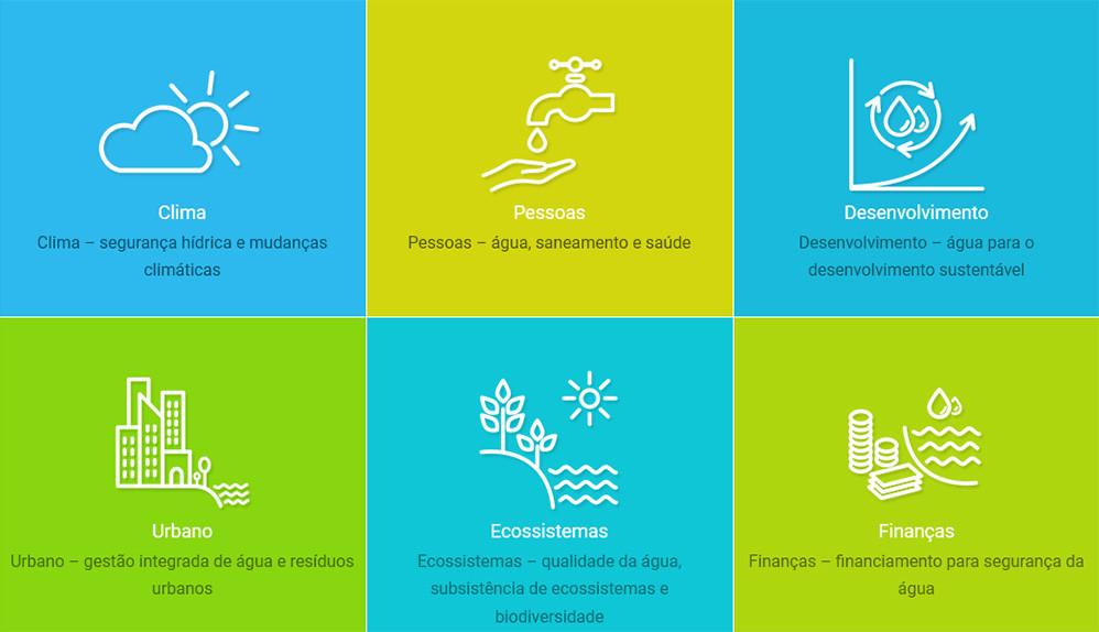 Fórum da Água: cinco temas atuais e polêmicos vão nortear o evento