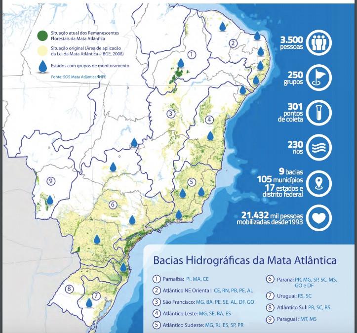Relatório da Fundação SOS Mata Atlântica sobre a qualidade da água foi divulgado durante o 8º Fórum Mundial das Águas