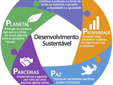 Agenda 2030 – O Que é e como funciona ?
