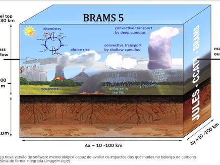 Sistema faz previsões simultâneas de tempo e qualidade do ar na América do Sul