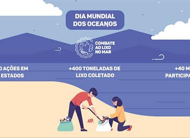 Combate ao Lixo no Mar retira 400 toneladas de lixo em praias, rios e mangues