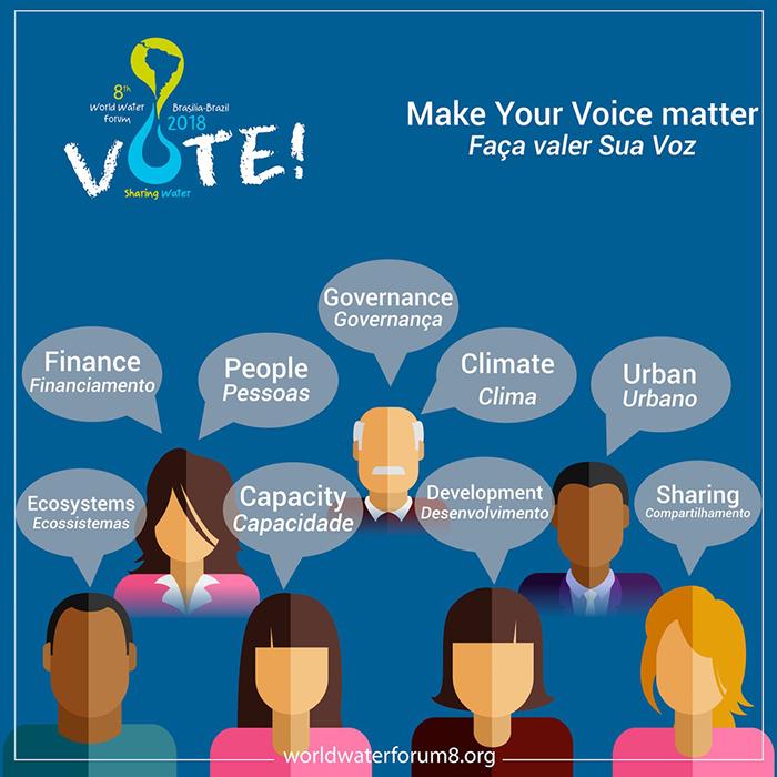 Você também pode opinar na escolha de temas para 8º Fórum Mundial da Água