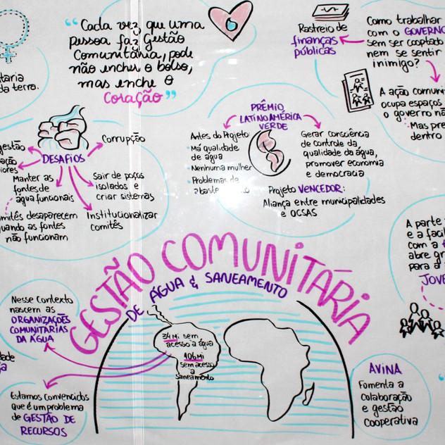 GESTÃO COMUNITÁRIA DE ÁGUA E SANEAMENTO