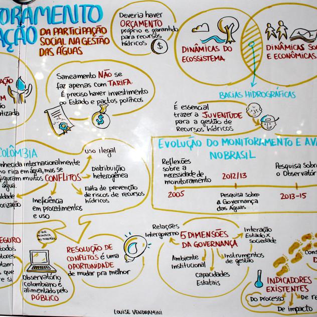 MONITORAMENTO E AVALIAÇÃO DA PARTICIPAÇÃO SOCIAL NA GESTÃO DAS ÁGUAS