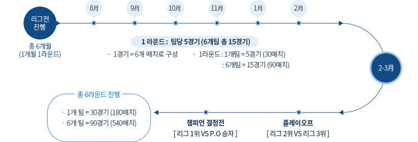 1-4-1리그소개3.jpg