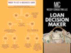 Business Loan matrix.png