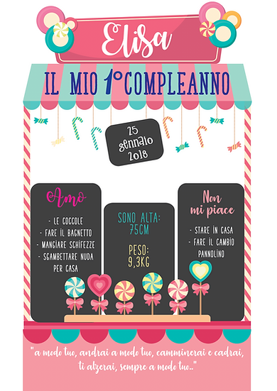 CARTELLONE COMPLEANNO TEMA SWEET