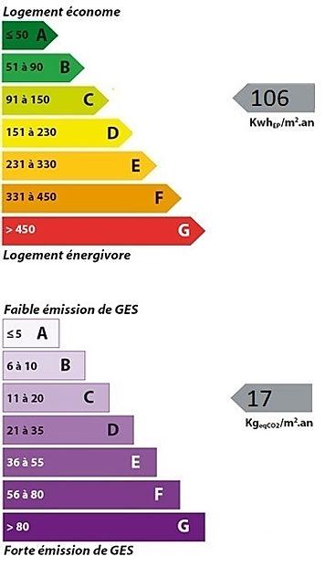 etiquette_energie_105.jpg