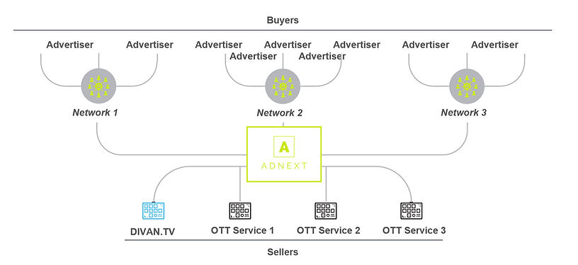 adnext diagram 1.jpg