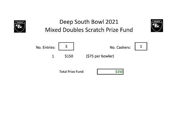 SCRT Prize Fund.jpg