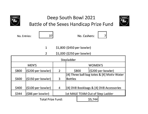HDCP Prize Fund.jpg