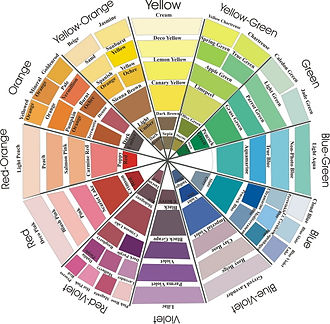 How colour can sell your home