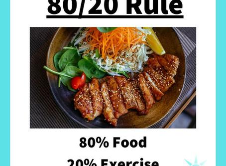 Understanding of the 80/20 Rule