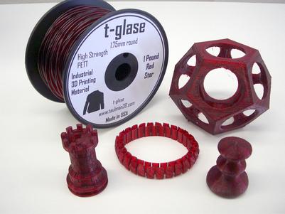 Nylon T-Glase Rouge