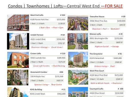 Central West End | Homes FOR SALE | March 2021