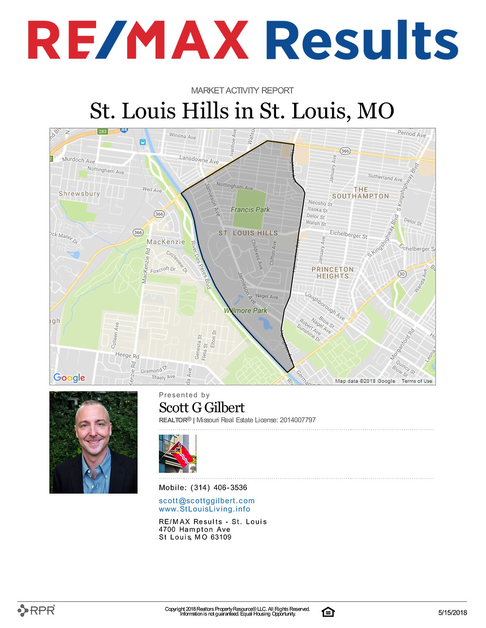 St Louis Market Activity Report