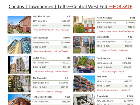 Central West End | Homes FOR SALE | April 2021