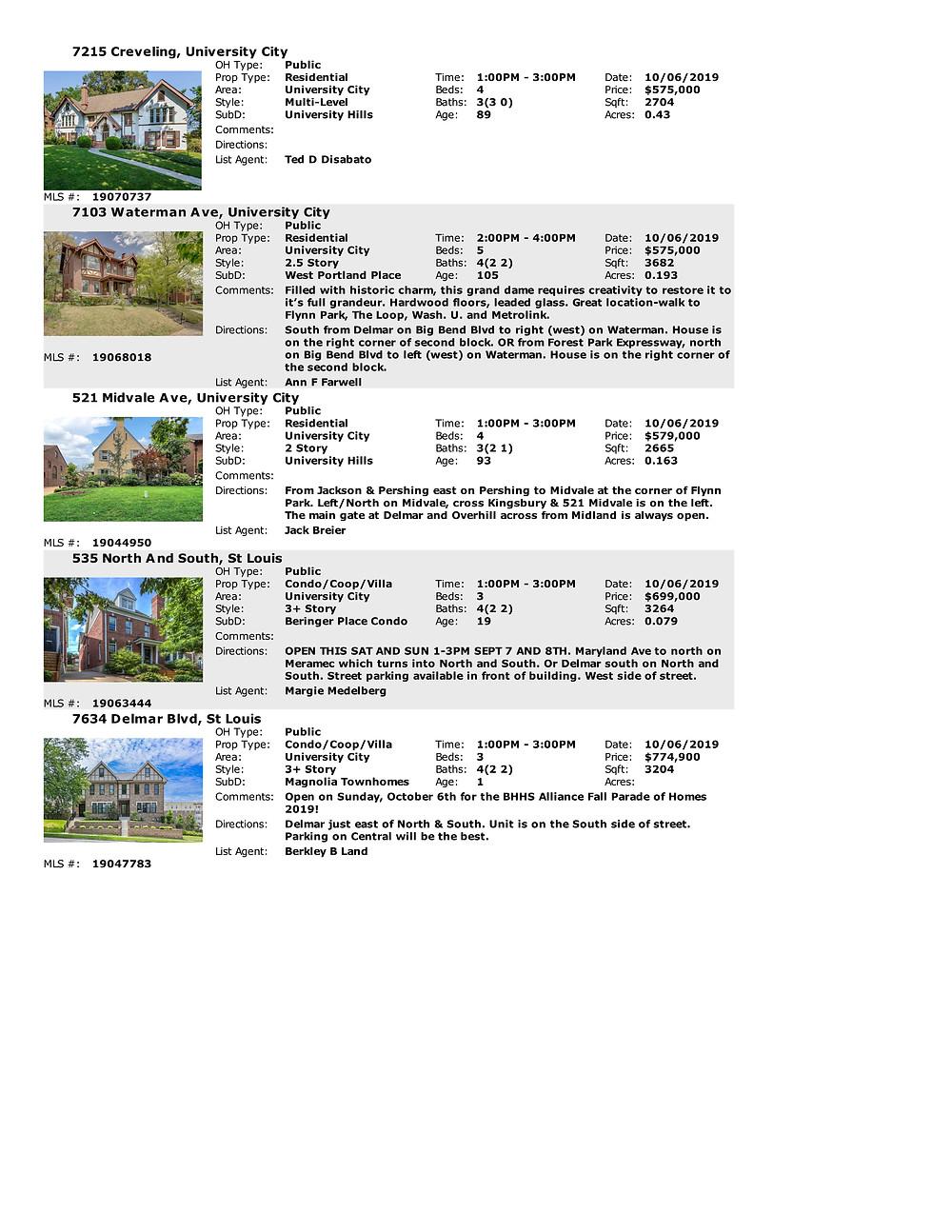 University City Open Houses