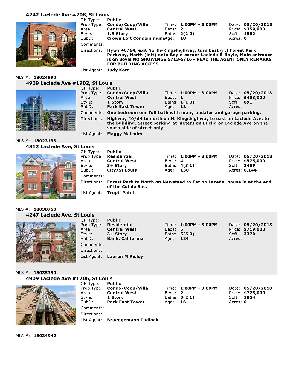 Central West End Living Open Houses