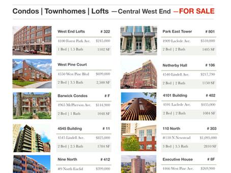 CWE Real Estate Spotlight   1.16.2020