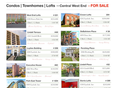 Central West End Real Estate | FOR SALE | May 11, 2020