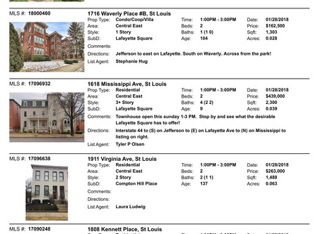 63104?  Open Houses for Sun-Jan-28th