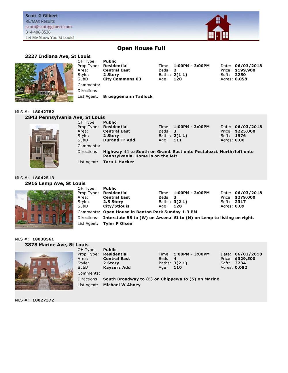 St Louis Living | Benton Park | Open Houses