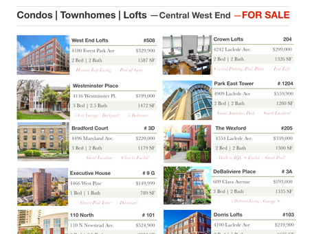 Central West End Real Estate | FOR SALE | 4.27.2020