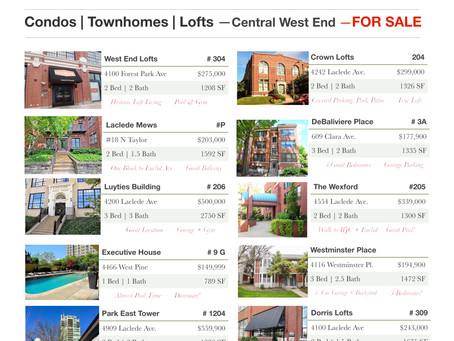 Central West End Real Estate | FOR SALE | May 2, 2020