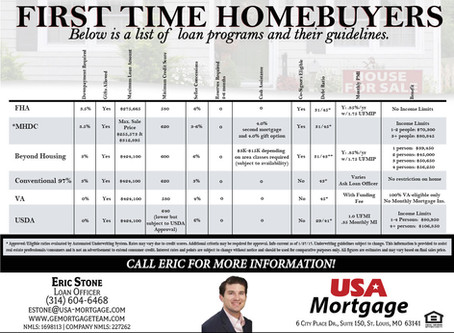 First Time Home Buyer? Here You Go!