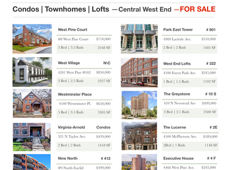 CWE Real Estate Spotlight | 1.23.20