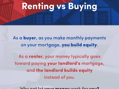 Time To Buy? Save on Renting