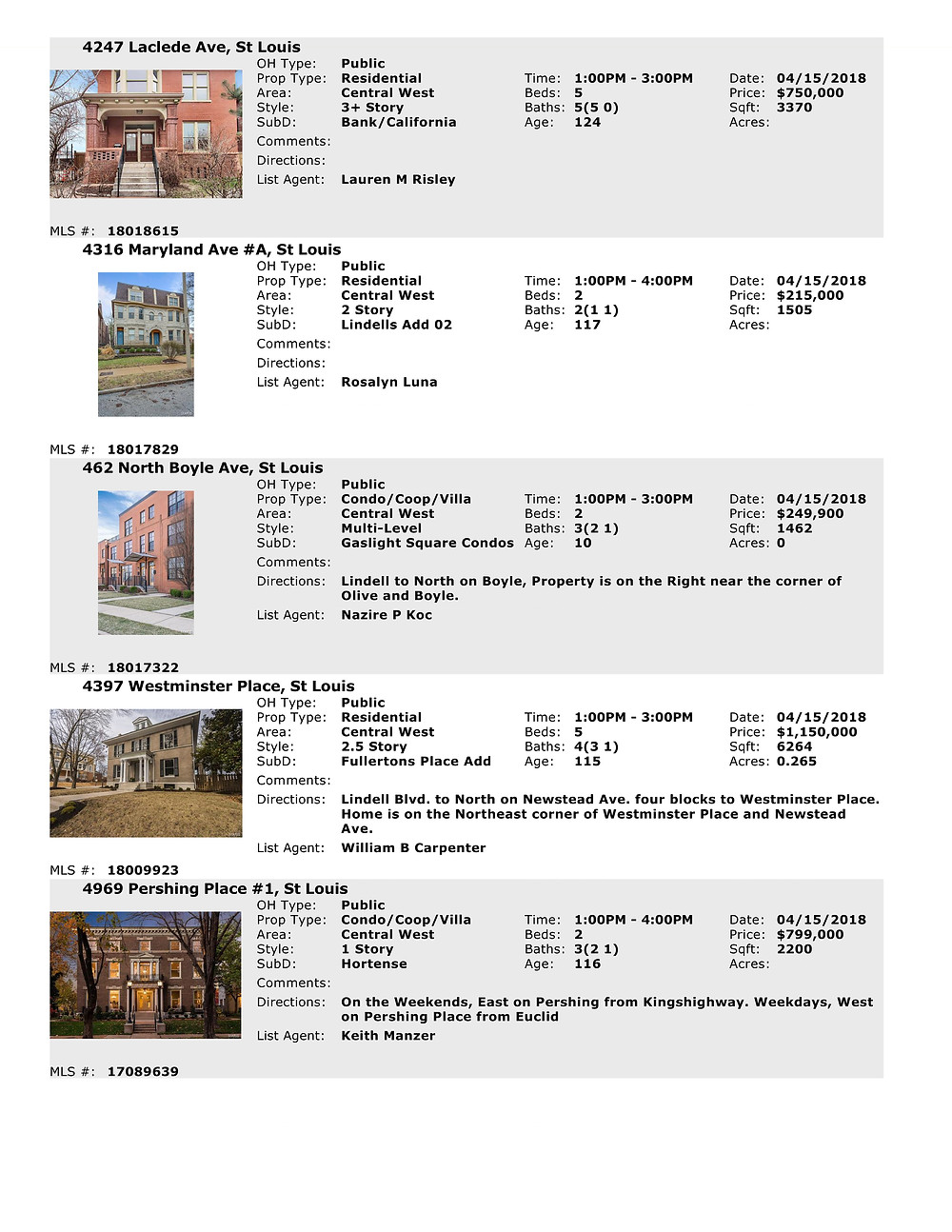 Open Houses | Central West End | St Louis | For Sale